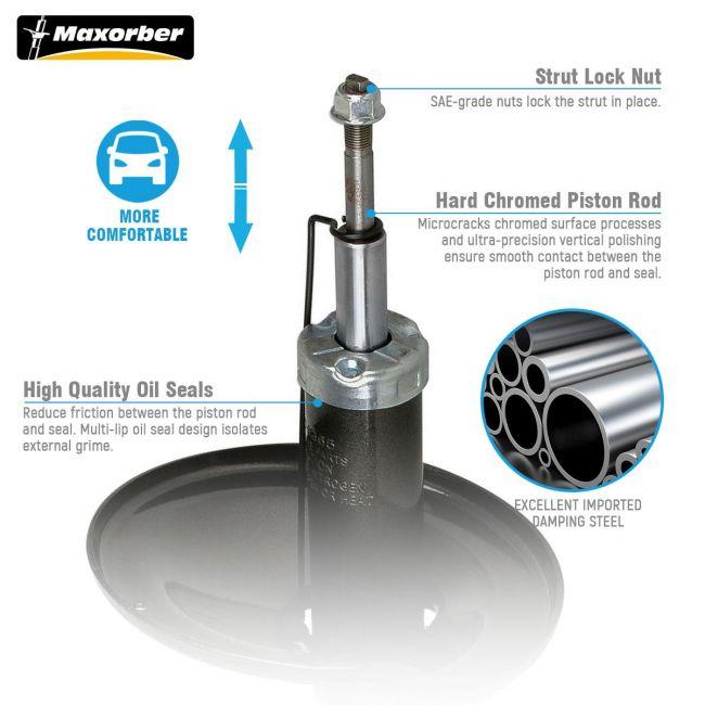 Maxorber Front Set Shocks Struts Compatible With Honda
